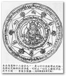 梵文六字大明咒纹身分享展示